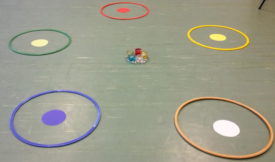 Vijf elementen oefening